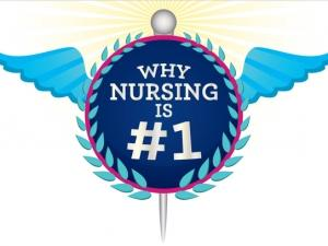why nursing is number 1