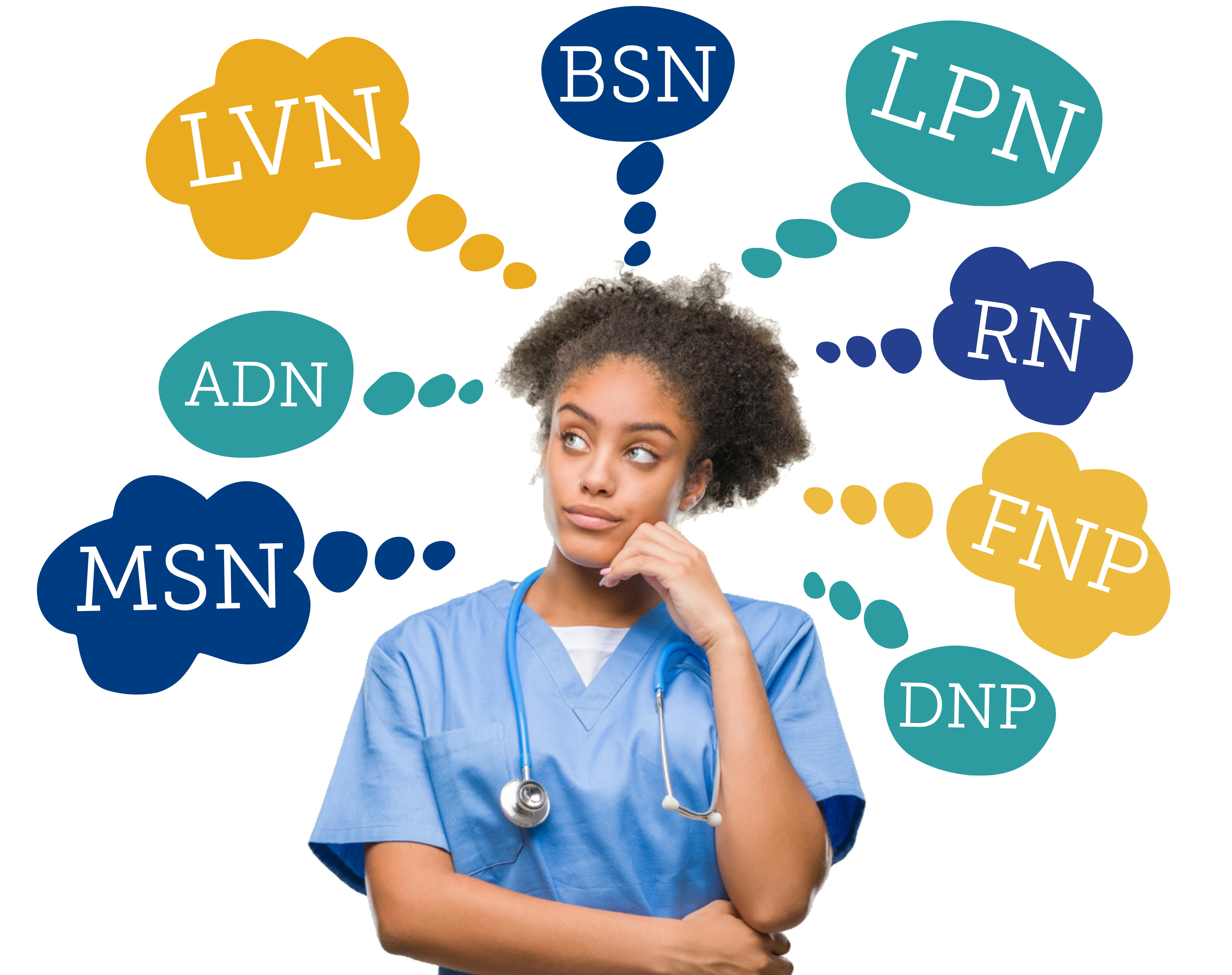 Nursing Credential Abbreviations