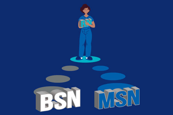 RN to BSN or RN to MSN